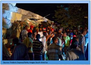 Caribbean Market, Port-au-Prince Haiti